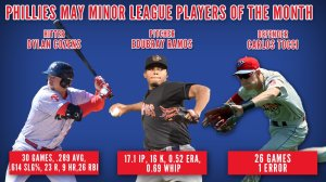 00 players of month