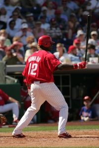 Ryan Howard, Spring Training 2005